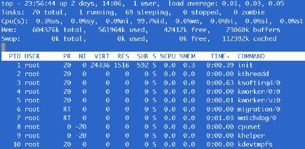 top-linux