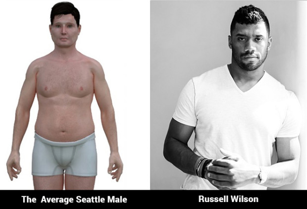The Average Seattle Male and Russell Wilson