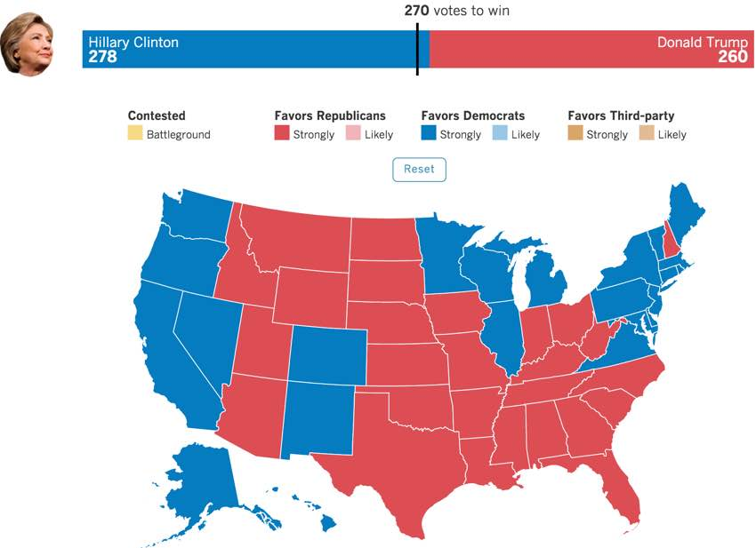 One Possible Electoral Map For Hillary Clinton Jeff Reifman