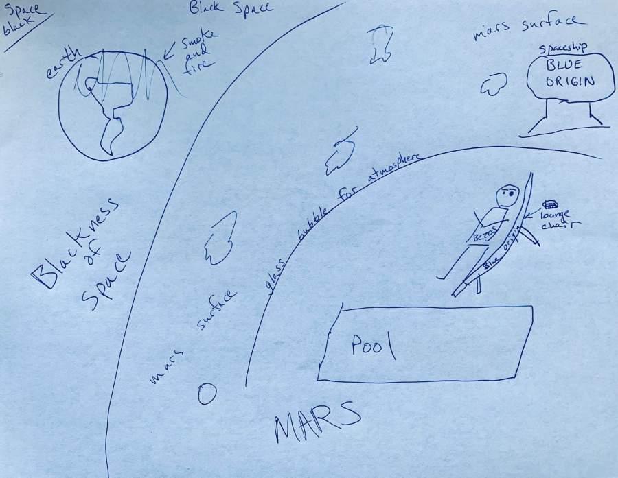 Concept sketch of Bezos on Mars, Blue Origin