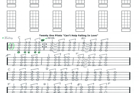best Cant Help Falling In Love Elvis Ukulele Tabs image collection