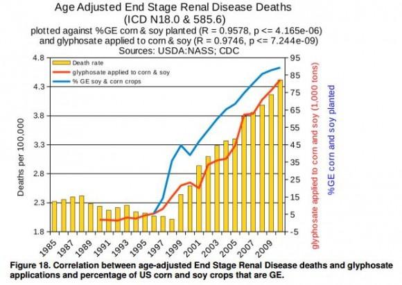 age_adjusted_end_stage_renal_disease_deaths
