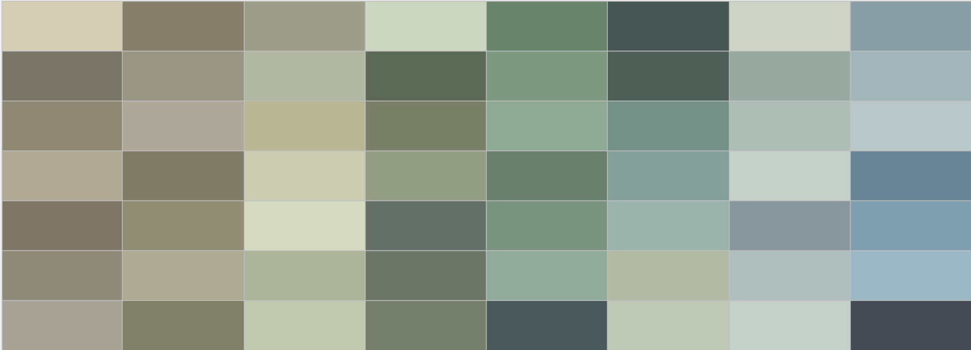Art Studio Wall Colors | Choosing paint colors