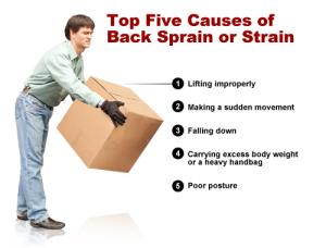 lower-back-pain-causes-2