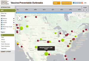 vaccine preventable outbreaks
