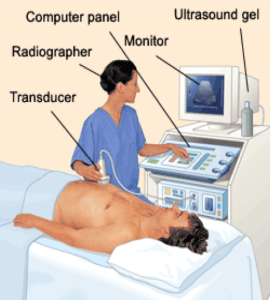 Ultrasound-Overview