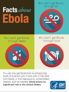 Ebolatransmission1