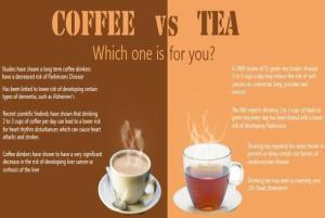 Tea Vs. Coffee