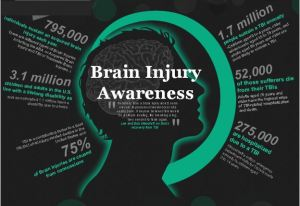 tbi brain-injury-awareness