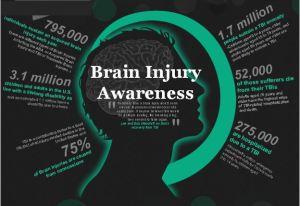 tbi brain-injury-awareness