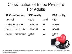 hypertension-34