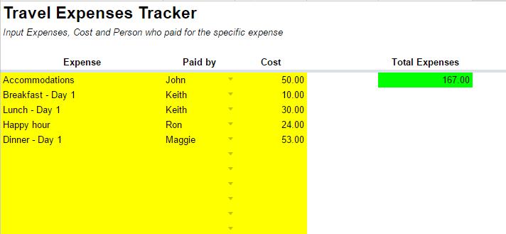 travel expense tracker for groups jekert com