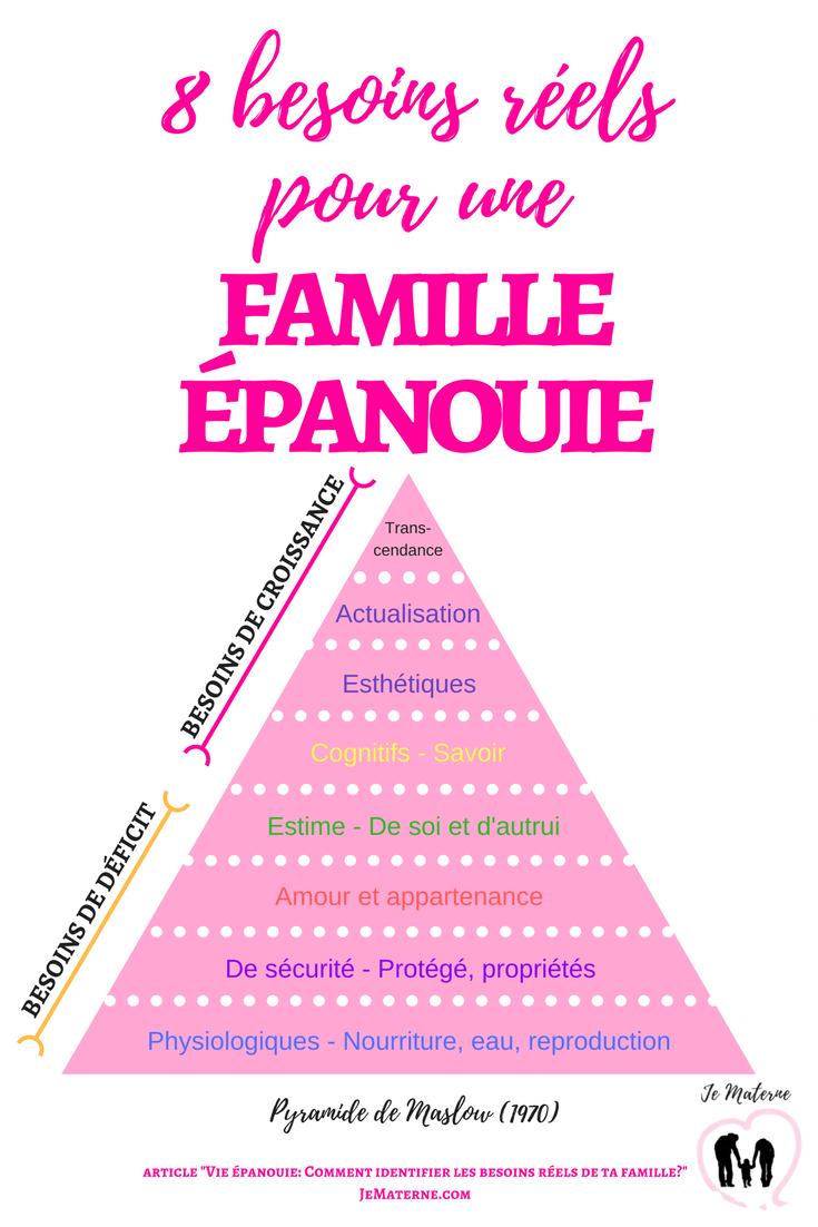 Vie épanouie: Comment identifier les besoins réels de ta famille? Cliquer pour tout lire sur Je Materne!
