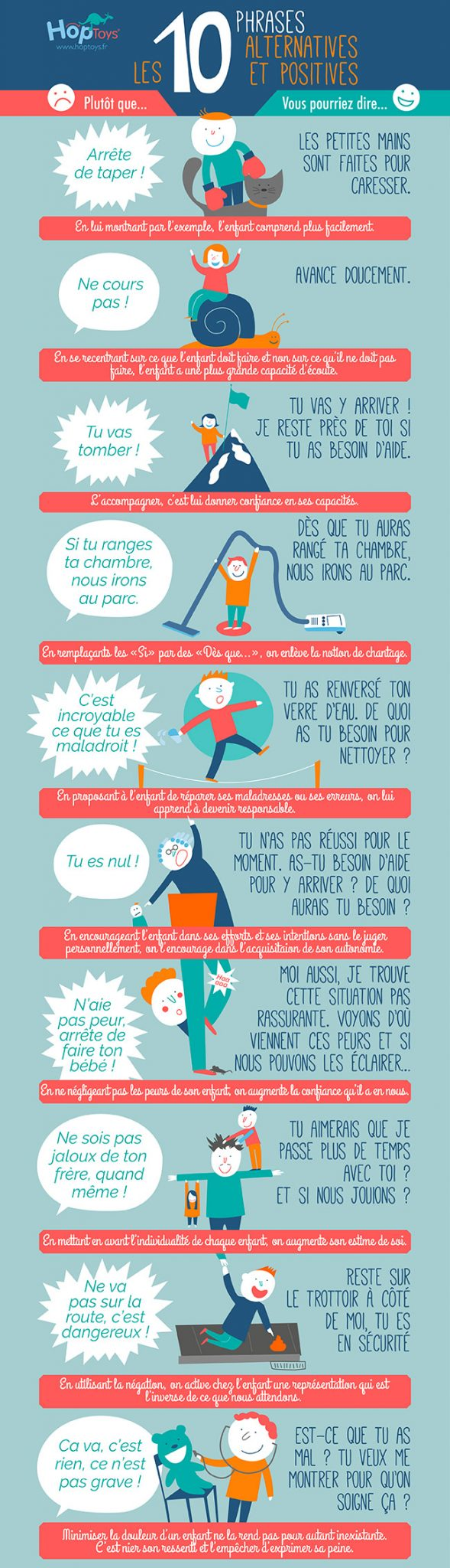infographie 10 phrases alternatives positives