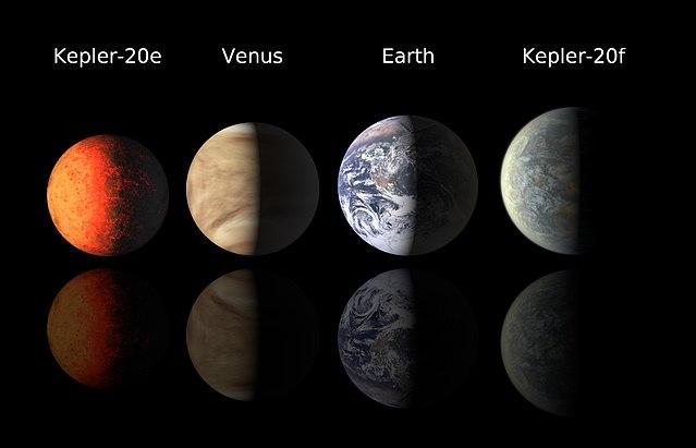 exoplanets Kepler-20 cf earth venus