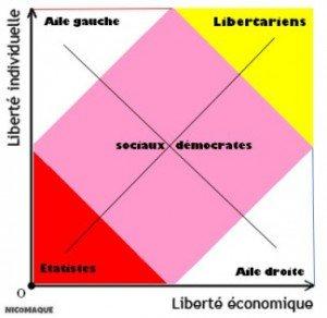 diagramme_de_nolan-par-nicomaque-2