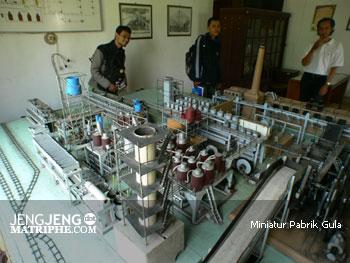 Miniatur Pabrik Gula