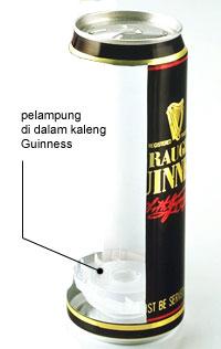 Kaleng berpelampung Guinness