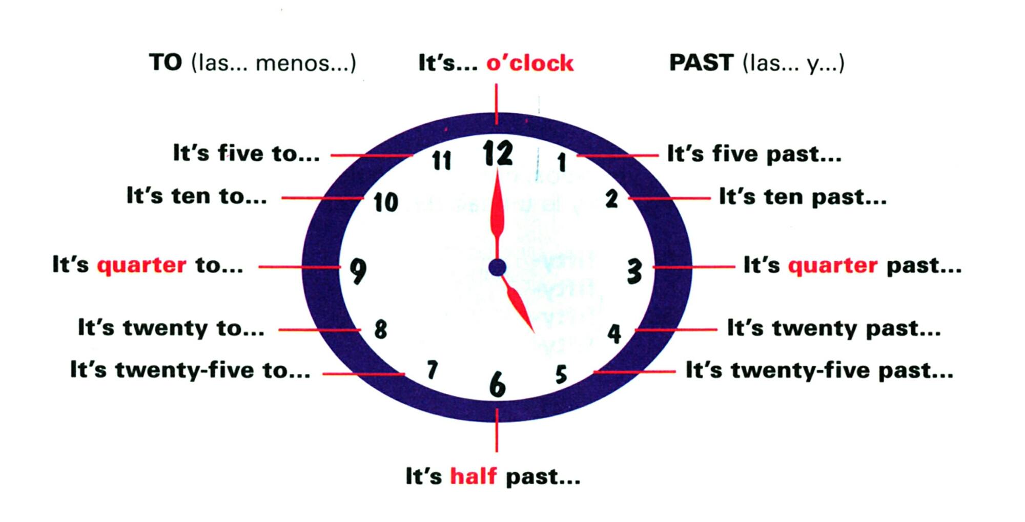 4o Unit 1 Learn To Tell The Time Jonatan S English