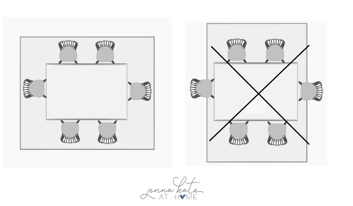 floorplan graphic showing the correct rug size for a dining room with a rectangular table.