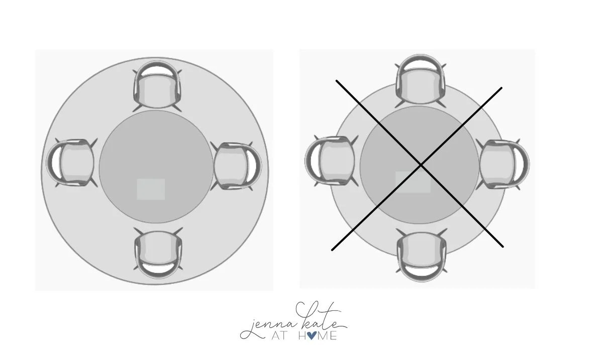 dining room floorplan graphic with round dining table and four chairs, showing correct rug size