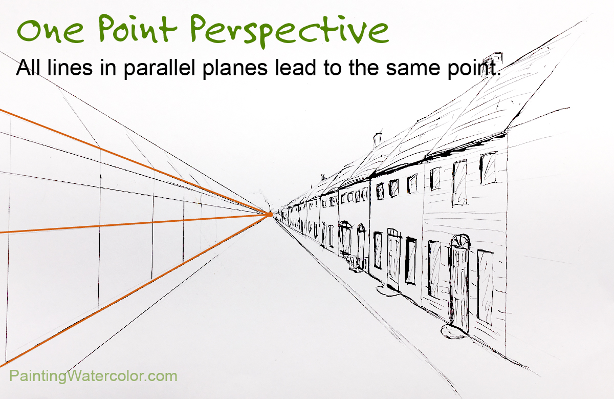 How To Draw Two Point Perspective Watercolor Painting