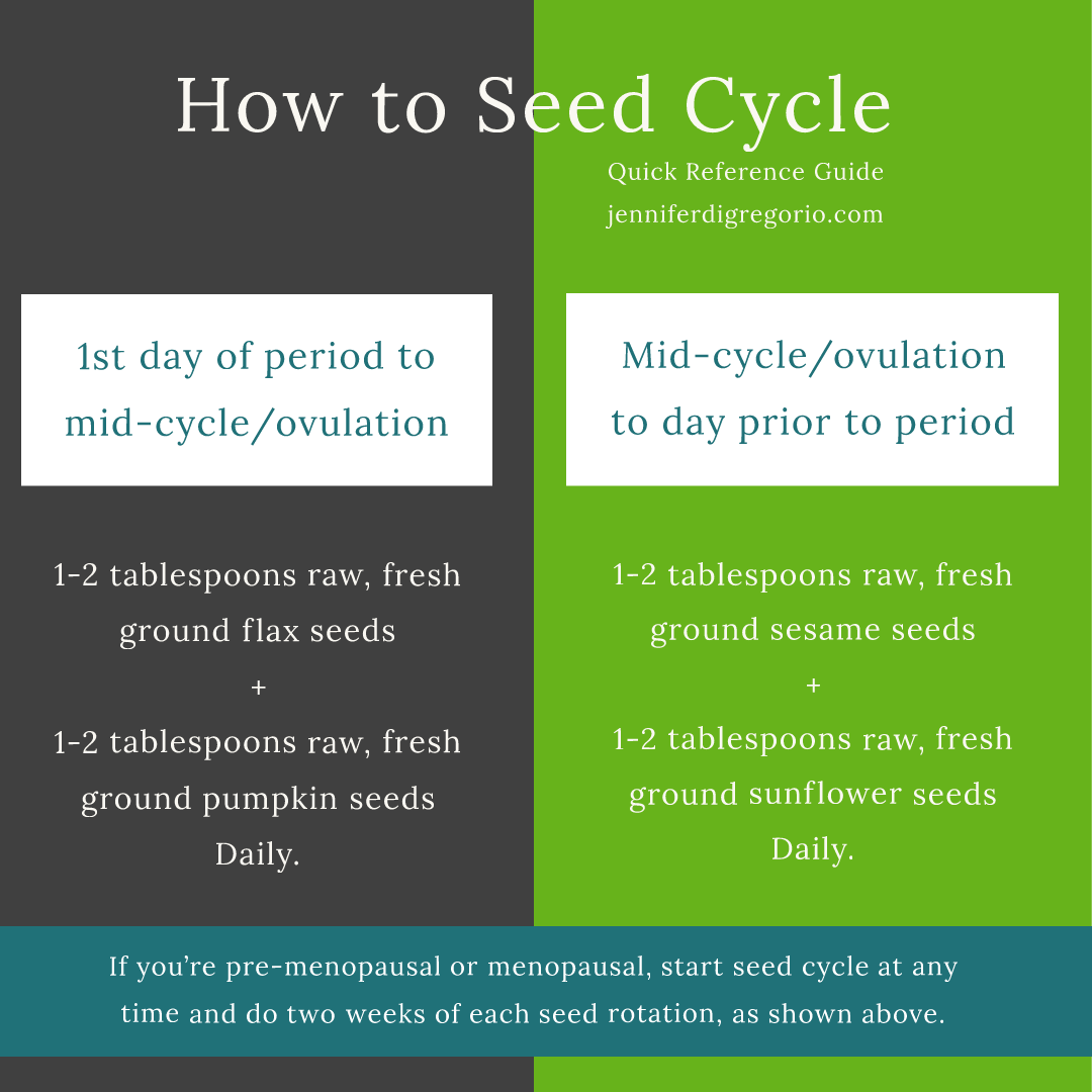 How to seed cycle