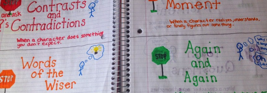 Something Cool From My Classroom: Interactive Student Notebooks