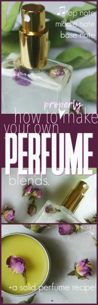 Perfume DIY