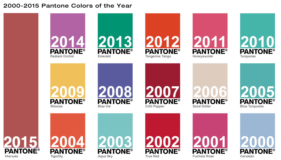 Pantone's colors of the year 2000-2015
