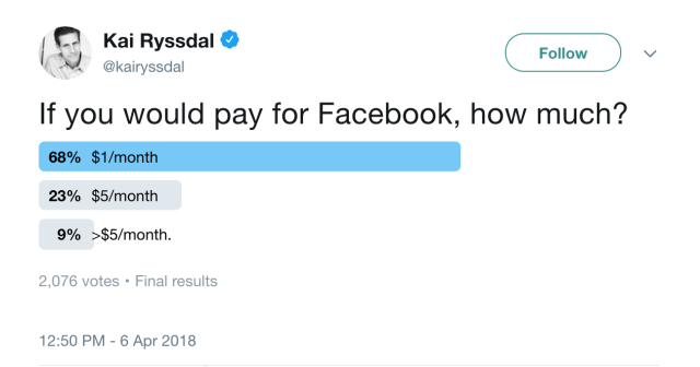 Tweet: If you would pay for Facebook, how much?