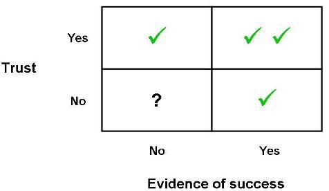 VC criteria