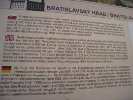 Info on the Bratislava Castle