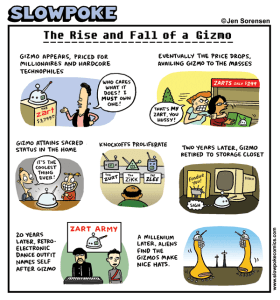 This Week's Cartoon: The Rise and Fall of a Gizmo