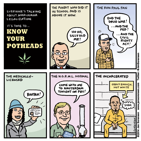 Know Your Potheads