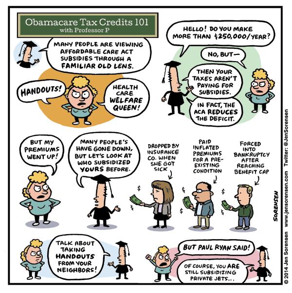 ACA-subsidies