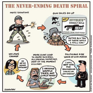 The never-ending death spiral