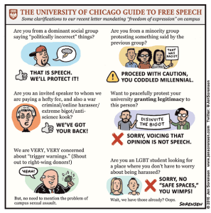 cartoon about the University of Chicago letter to students