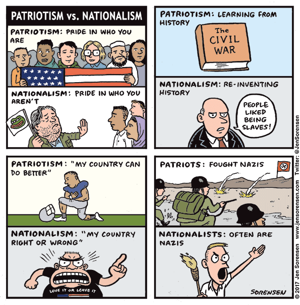 Patriotism vs. Nationalism