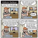 Collusion Confusion
