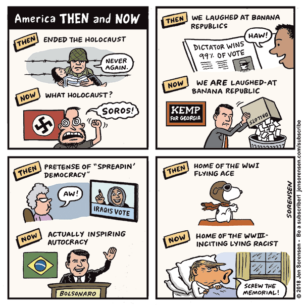 America Then and Now