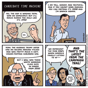 Candidate Time Machine