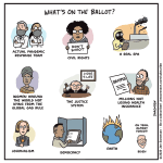 What's on the Ballot?