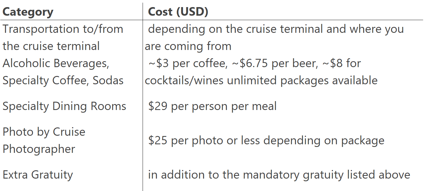 Additional Cost for Royal Princess