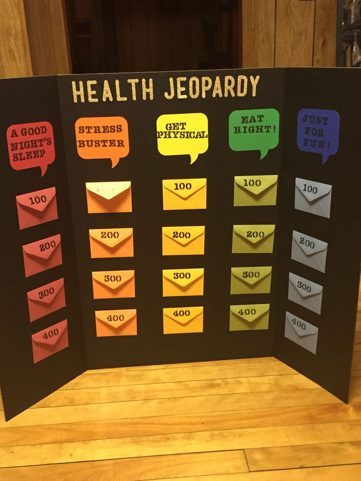 Guide To Creating You Own Jeopardy Powerpoint Templates Jeopardy Template Powerpoint