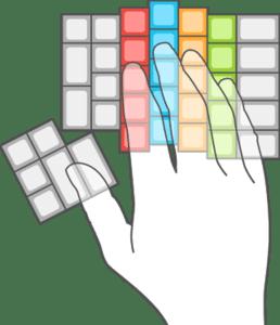 neat-right-hand-split