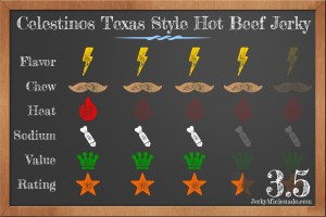Celestinos_Texas_Style_Hot_Beef_Jerky-Rank-900
