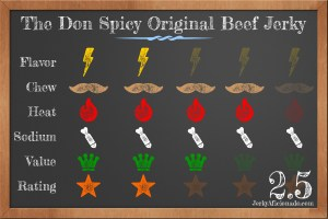 The Dons Spicy Original Beef Jerky-01-rating