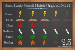 Jack_Links_Handcrafted_No11-Rating