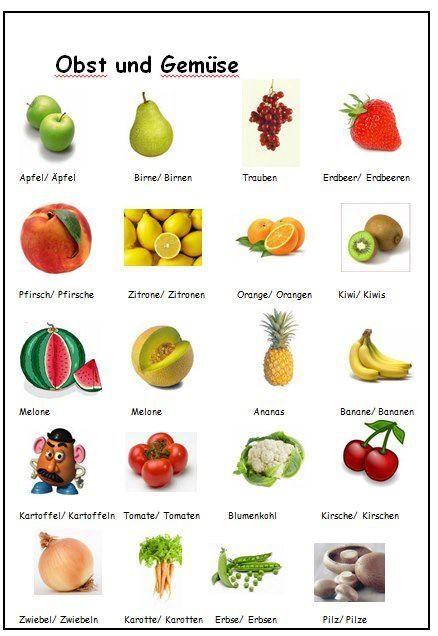 Nama Sayuran Dalam Bahasa Jerman